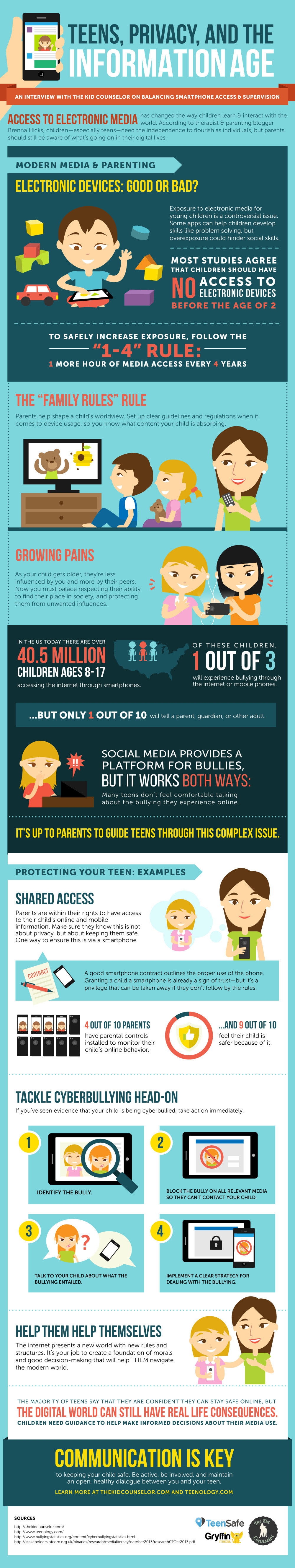 Infographic: Teens, Privacy, and the Information Age