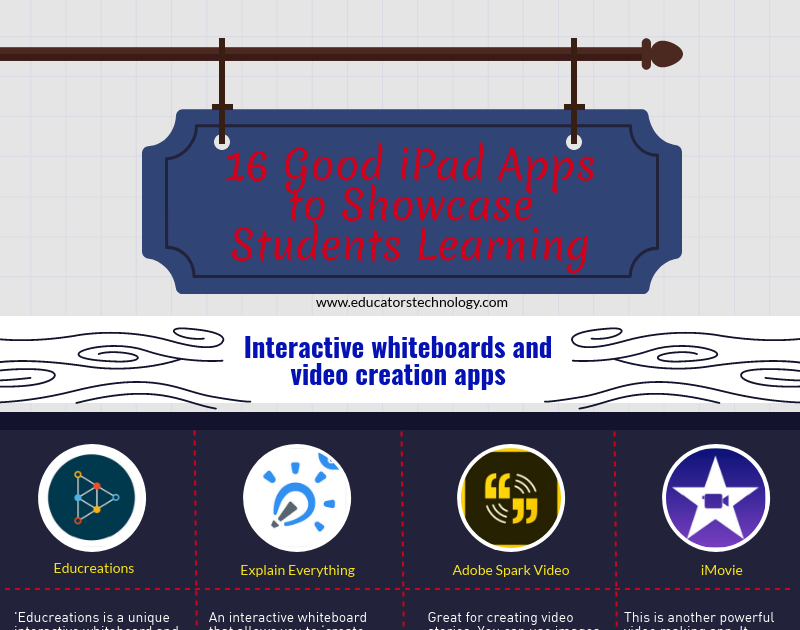 16 Good iPad Apps to Showcase Students Learning