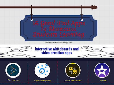 Educational Apps  to Showcase Students Learning