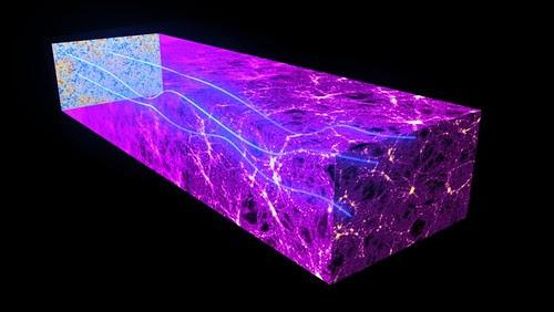 La luz del Big Bang por Herschel