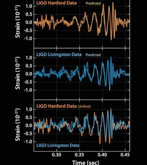 20160214_Gravitational-waves-signals300x340