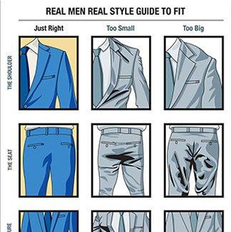 How-suit-should-fit-rmrs