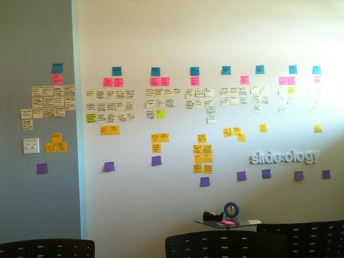 Nancy Duarte's book-writing process