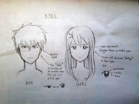 drawing tutorials anime tutorial   draw anime eyes