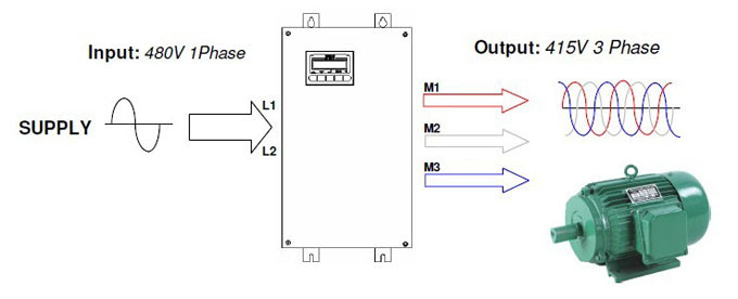 220 3 Phase Field Wiring Diagram - espressorose