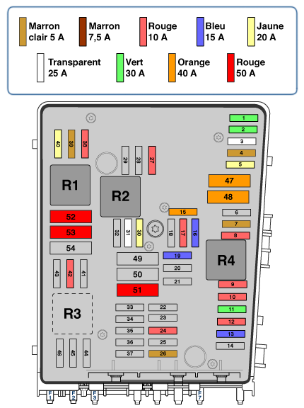 Xsara Fuse Box Diagram