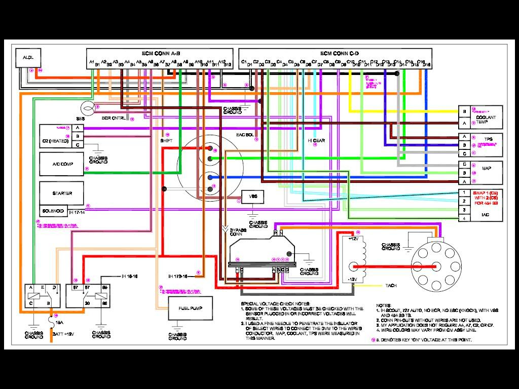 1983 Jeep Cj7 Wiring Diagram - Wiring Diagrams For Kenworth T800 -  pipiing.xp8-khalifah-ustmaniah.pistadelsole.it | 1980 Jeep Wiring Diagram |  | Pista del Sole