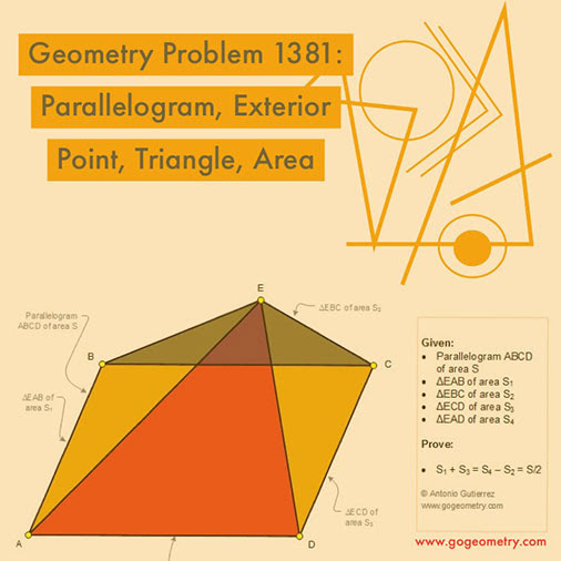 Poster of Geometry Problem 1381: Parallelogram, Exterior Point, Triangle, Area, iPad Apps.