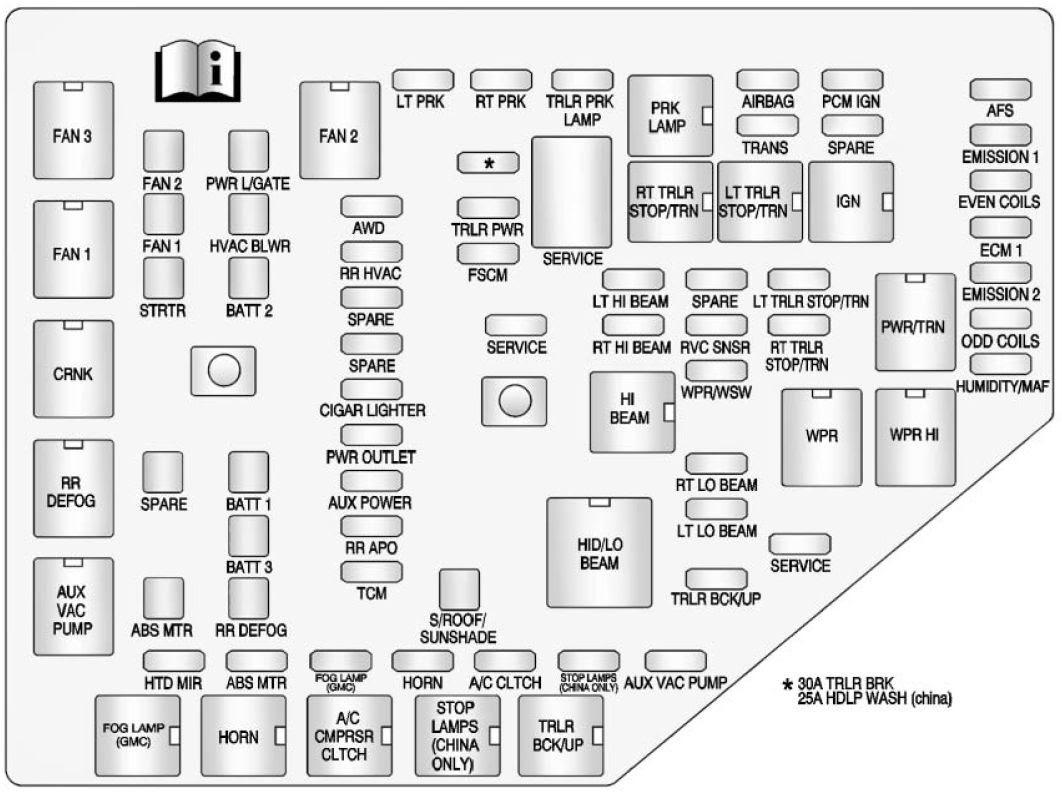 28 2016 Chevy Silverado Fuse Box Diagram