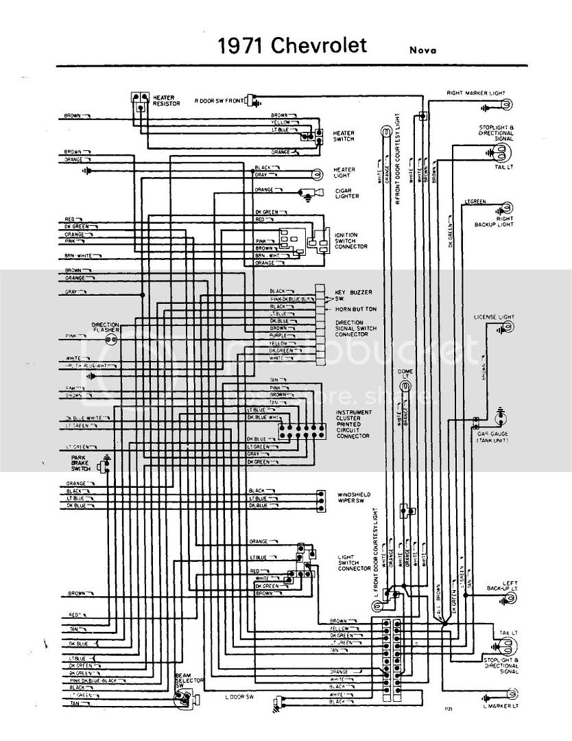Diagram 1967 Nova Column Wiring Diagram Full Version Hd Quality Wiring Diagram Diagrammes2g Acssia It