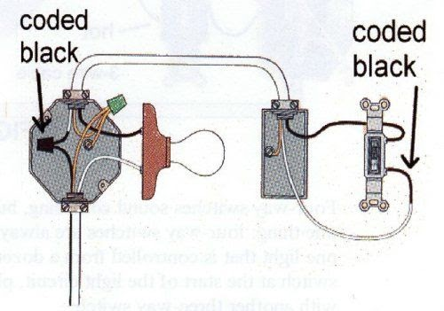 Wiring Diagram Switch At End