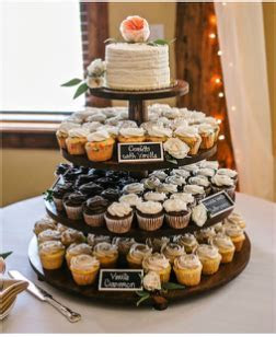 Wedding Info & Pricing Page   Sweet Celebrations, LLC