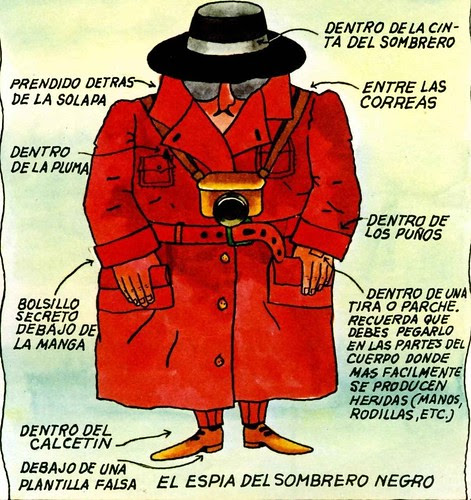 Tipología del espía