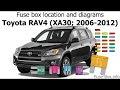 37+ 06 Toyota Rav4 Fuse Diagram Background