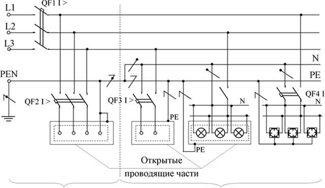 Система заземлення TN-С і TN-CS в трифазних мережах змінного струму
