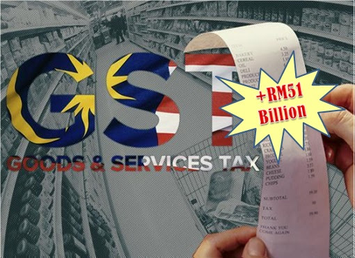 Malaysia GST - Collected RM51 Billion