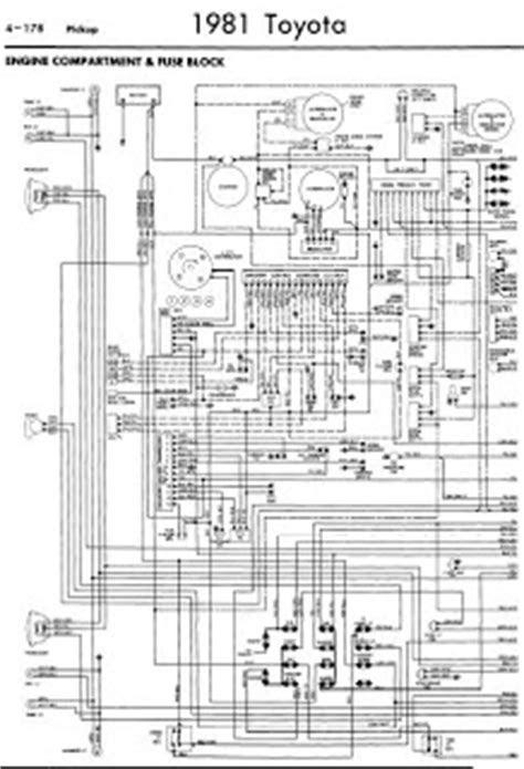 Toyota Pickup 1981 Wiring Diagrams | Online Manual Sharing
