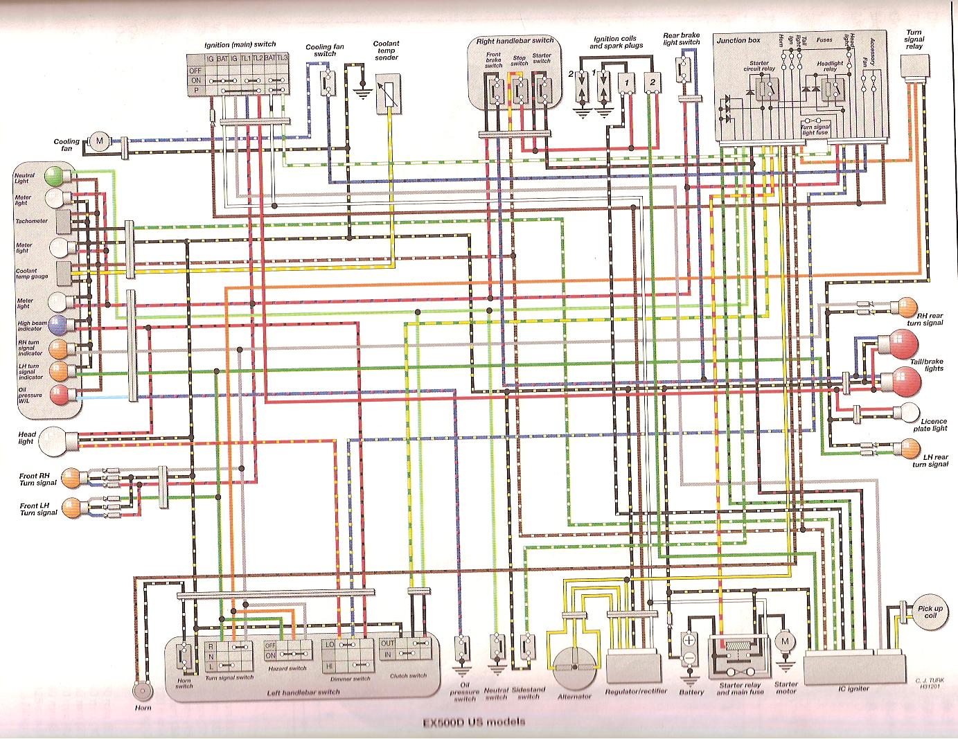 Kawasaki Ex500 Wiring Diagram Wiring Diagram Provider Provider Frankmotors Es