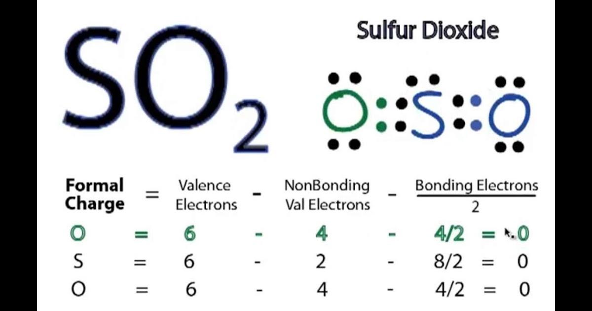 Orbital Filling Diagram For Sulfur - Wiring Diagram