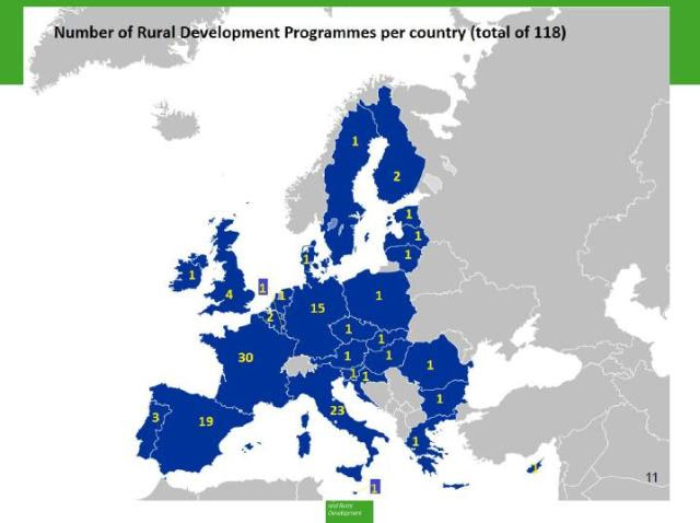 number of RDPs by country