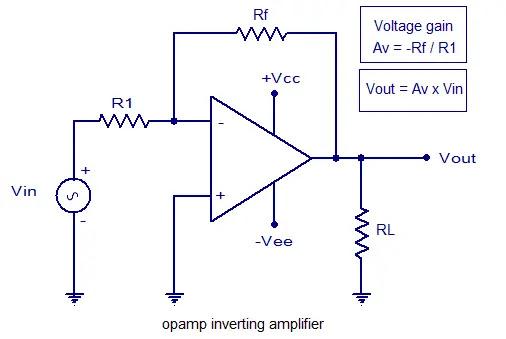 opamp inverting amplifier
