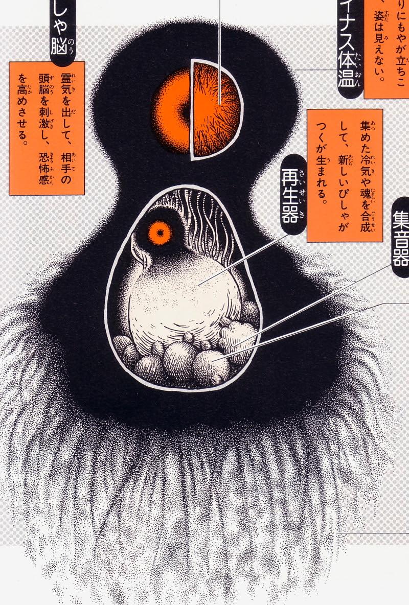 Shigeru Mizuki's Yōkai Daizukai - Bisha-ga-tsuku (soul stealing creature)