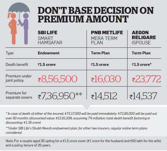 Prudential Life Insurance Surrender Form: Sbi Life ...