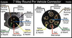 Wiring Diagram for 7-Way Round Pin Trailer and Vehicle ...