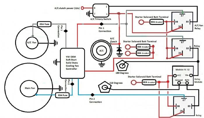 Audi A3 Cooling Fan Wiring Diagram