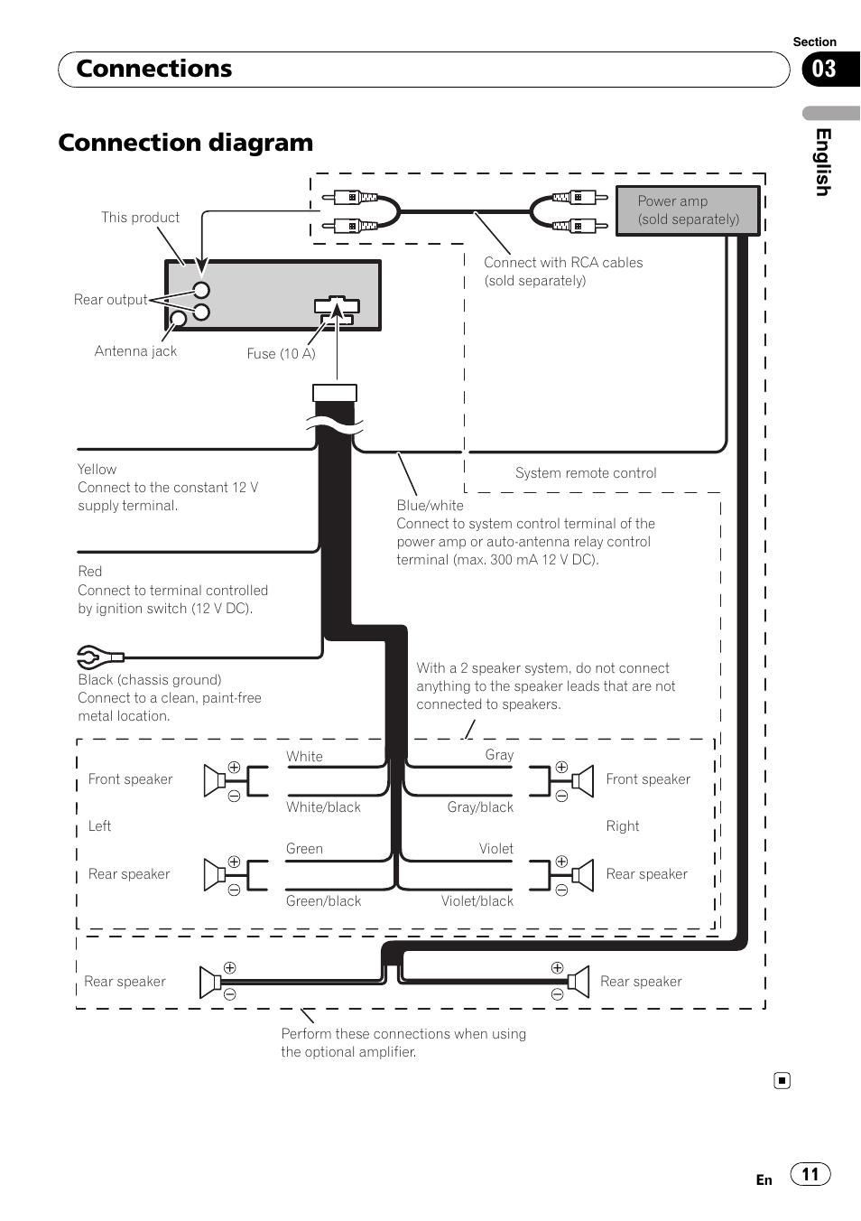 Pioneer Deh 1200mp Wiring Diagram