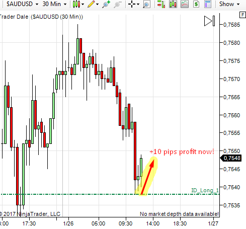 Forex world aud to php