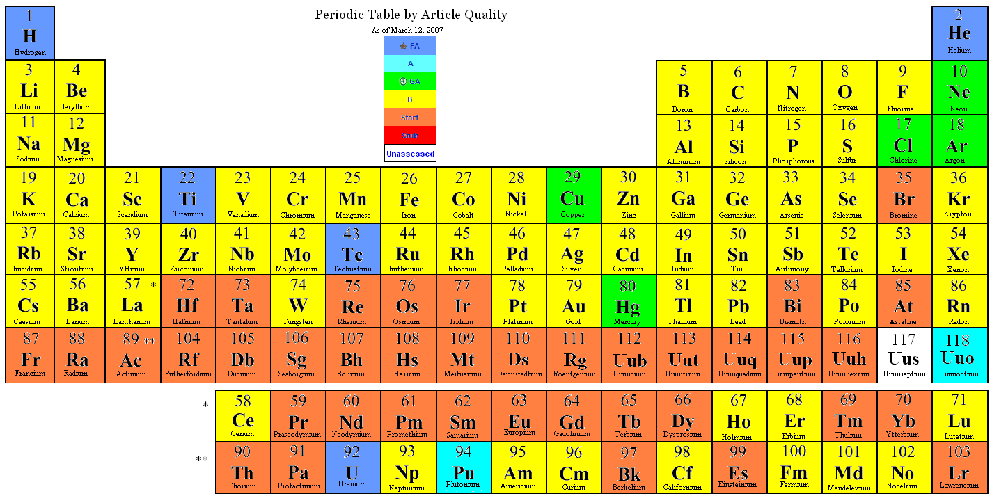 29 periodic table with lanthanides and actinides inserted with and inserted lanthanides periodic actinides table rounded off of mass elements atomic urtaz Choice Image