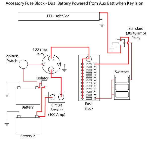 21 Lovely Perko Battery Switch Diagram