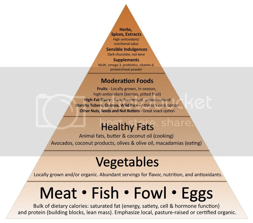Primal pyramid