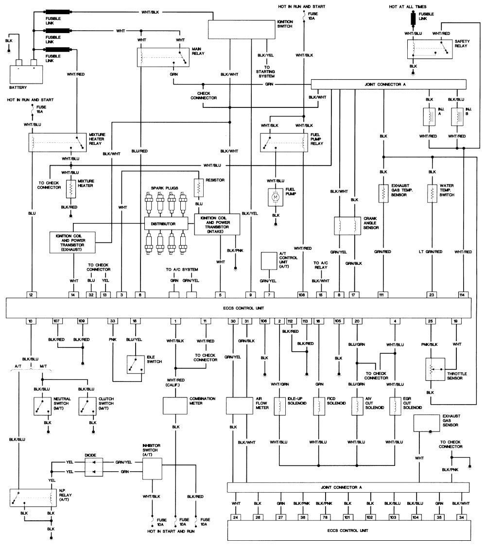 87 Nissan Truck Wire Diagram Car Radio Wiring Harness Pinouts For Wiring Diagram Schematics