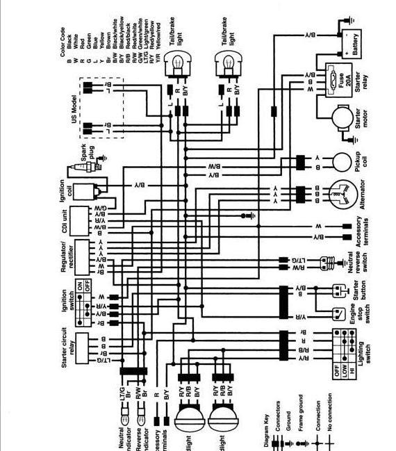 Kawasaki Bayou Wiring Diagram Free Download Schematic Wiring Diagram Dedicated Dedicated Pasticceriagele It