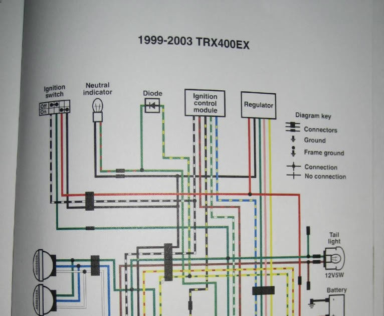 Download Toyota Noah 2003 User Wiring Diagram Hd Version Iamdiagram Freiheitfuermumia De