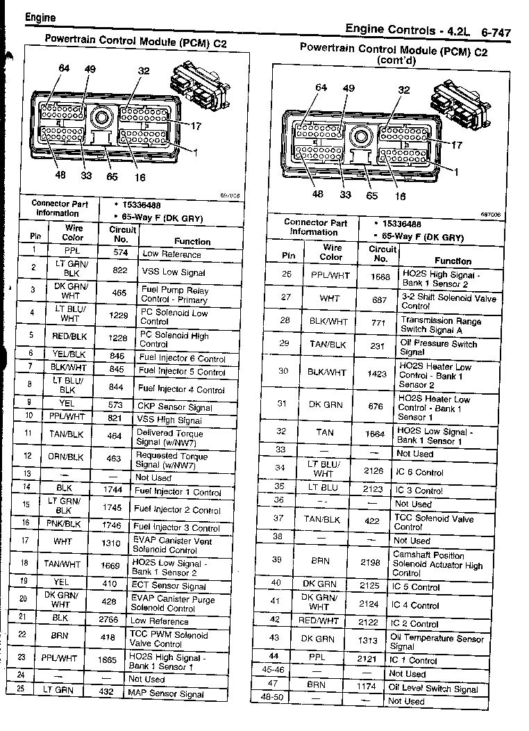 Radio Wiring Diagram For 2004 Chevy Blazer