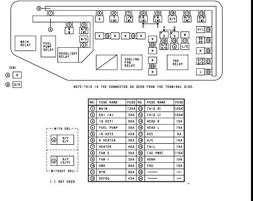 diagram] 2003 mazda mpv fuse box diagram full version hd quality box diagram  - diagram21vn.scsgestioni.it  scsge