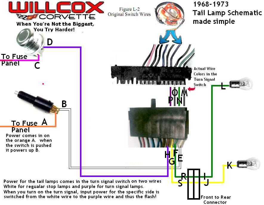 Panel From Chevy Tail Light Wiring Diagram Tail Light Fuse To 1975
