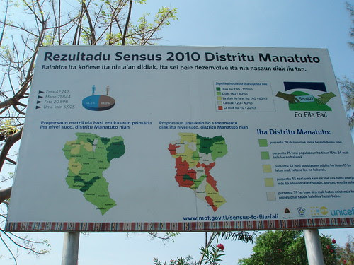 Reporting on census data for Manututu by ellen forsyth