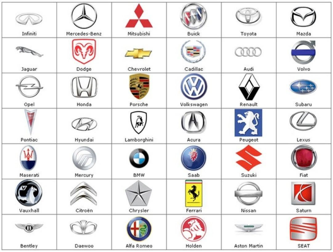Car Brands That Start With D >> Car Modification Companies In India Car Show Logos