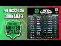 Resultados y tabla de la jornada 3 de FMS México 2019 en Guadalajara