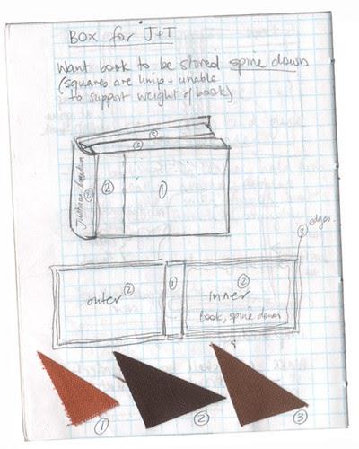 bookbinding notebook