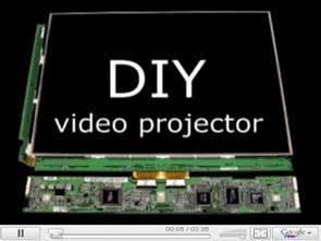 Sử dụng màn hình màn hình LCD với video chiếu