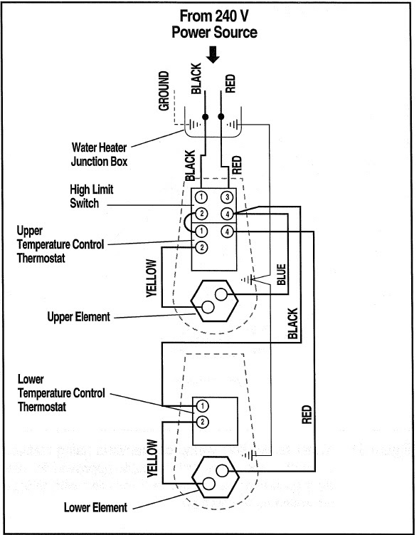 [DIAGRAM_1CA]  Ao Smith Water Heater Parts Manual | Ao Smith Water Heater Wiring Diagram |  | Best Water Heater