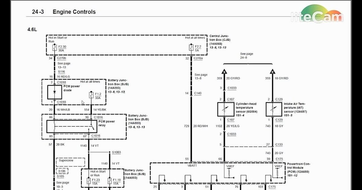 1973 1979 Ford Truck Wiring Diagrams Schematics ...