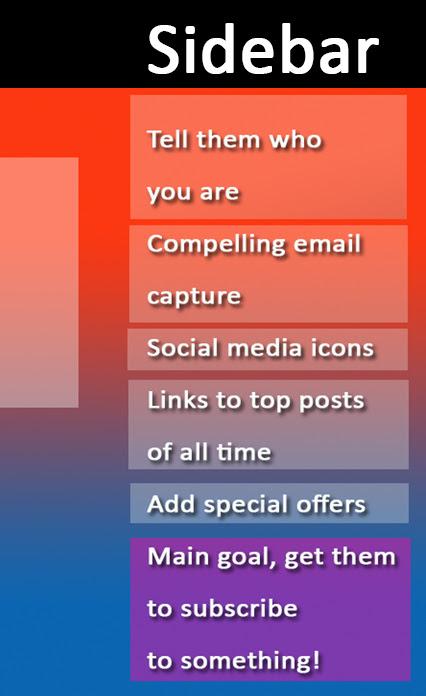 Sidebar for a Blog