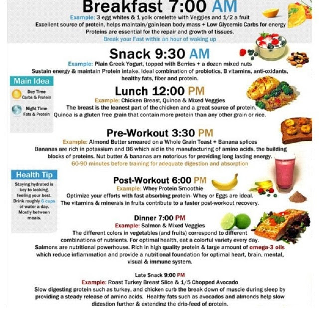 1000+ images about Healthy Meal Planning & Prep (to help get in 5 ...