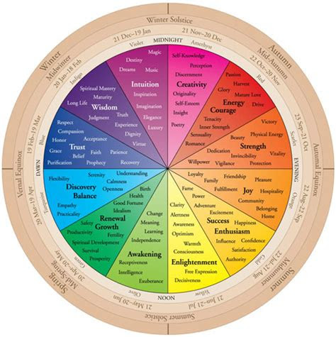wedding color combinations color schemes basics